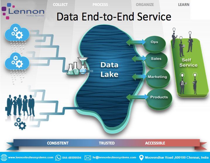 Pin On Data End To End Services