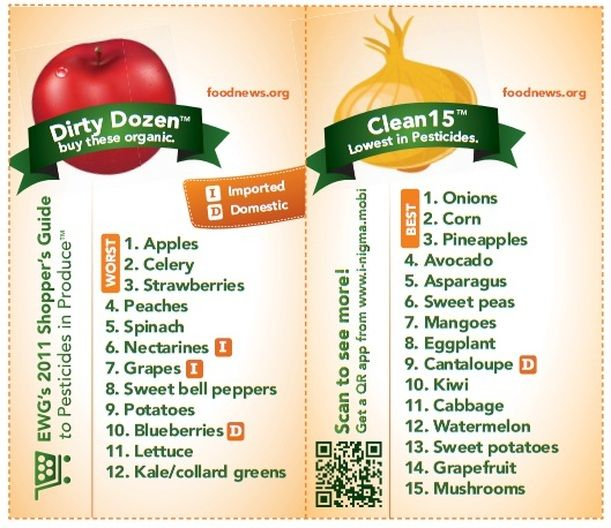 must buy organic listTasty Recipe, Dirty Dozen, Food Lists, Fun Recipe, Cleaning, Cheat Sheet, Eating Organic, Buy Organic, Organic Food