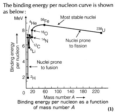 important-questions-for-class-12-physics-cbse-mass-defect-and-binding-energy-t-13-11 #NCERT #NCERTsolutions #CBSE #CBSEclass12 #CBSEclass12Physics