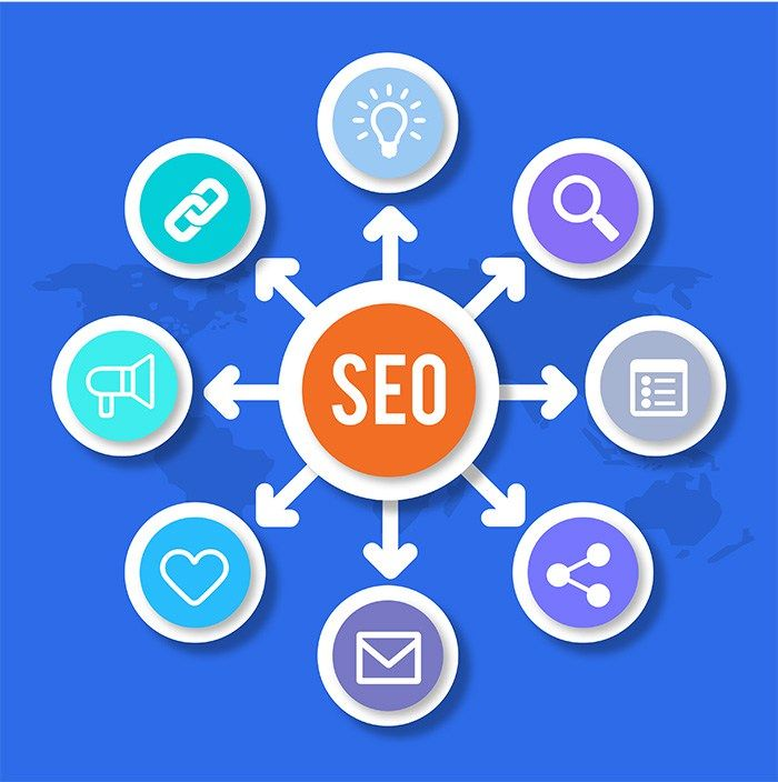 Search Engine Optimization is the procedure to boost a website ranking organically or naturally by integrating various types of search engine features in the websites.#seo #services, #web #design company,web #development services,search engine optimization services,best #website design, #ppc services, #logo design Best seo company india.At Seoczar IT Services Pvt Ltd  .https://www.seoczar.com/