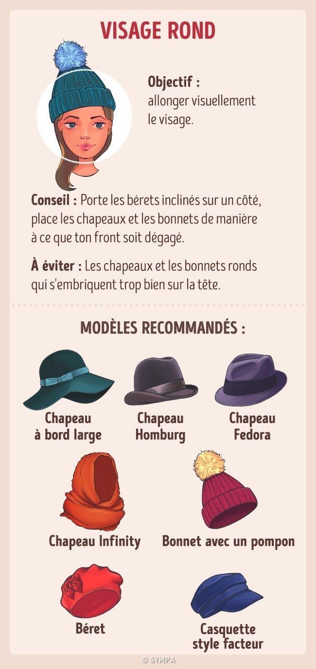ac1dfecb268ee Comment choisir le chapeau le plus adapté à la forme de ton visage ...