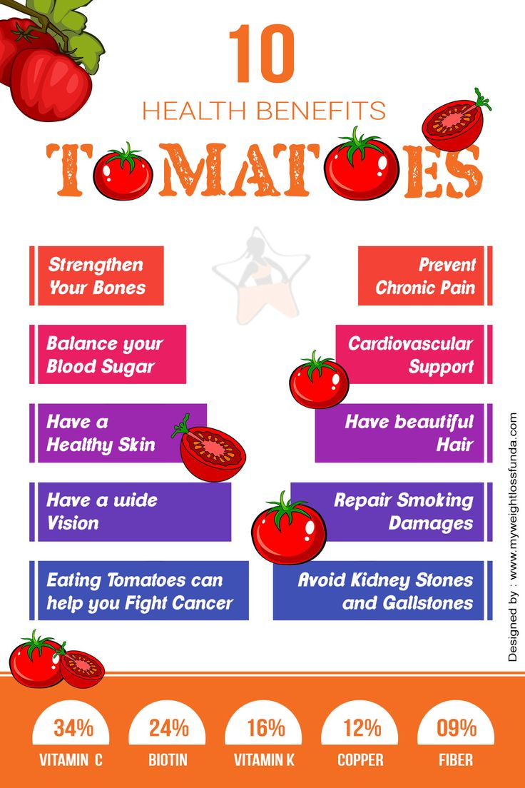 you must know how does eating tomatoes can benefit is several ways. It is worth knowing nutrients in tomatoes? Let us explore benefits of tomatoes in detail.