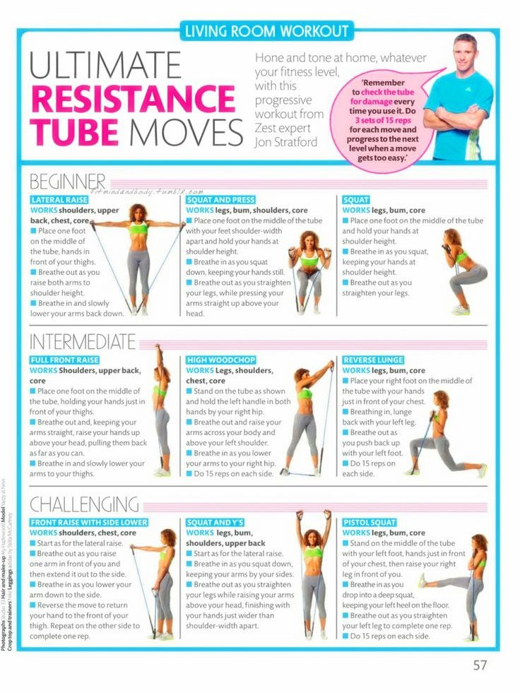 Just got some new resistance bands (old ones broke). Time for some new routines!! :)