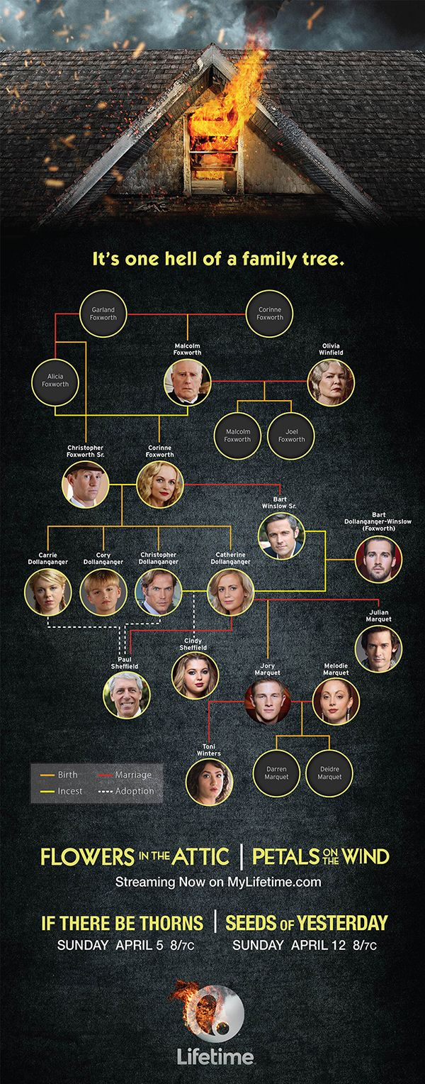 Enjoy our updated Dollanganger Series Family Tree for If There Be Thorns and Seeds of Yesterday
