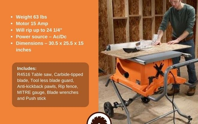 Ridgid Table Saw Reviews With Images Table Saw Portable Table