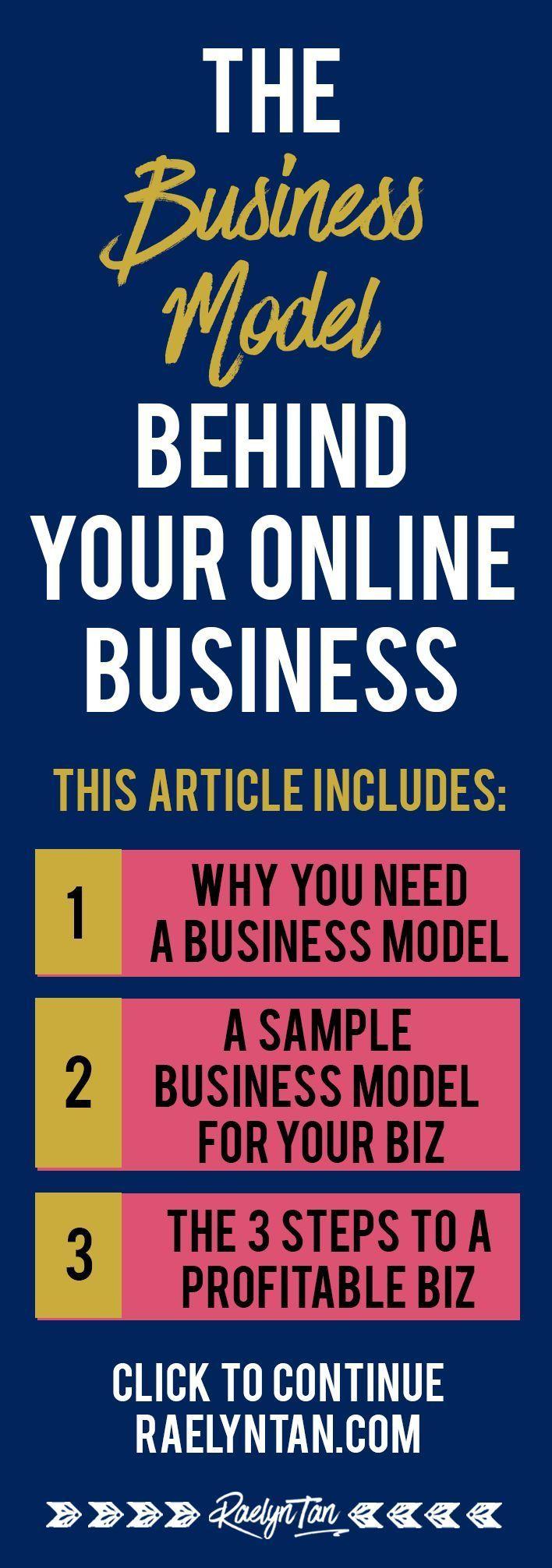 how to start an online advice column