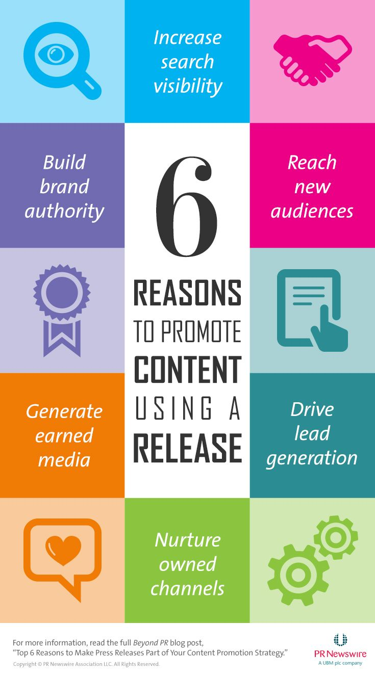 Top 6 Reasons to Make Press Releases Part of Your Content Promotion Strategy >> Read blog here: http://prn.to/1Sa1UYK