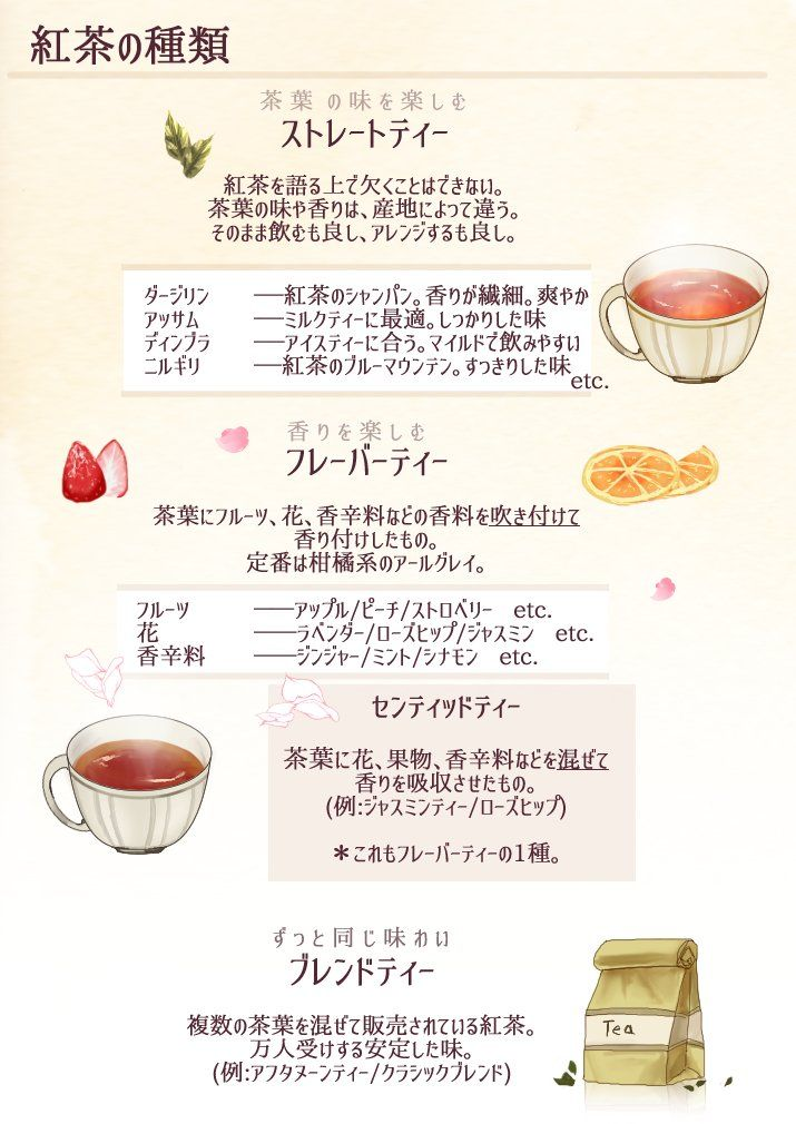 いちのかわ On Twitter ドリンクレシピ 料理 レシピ 紅茶