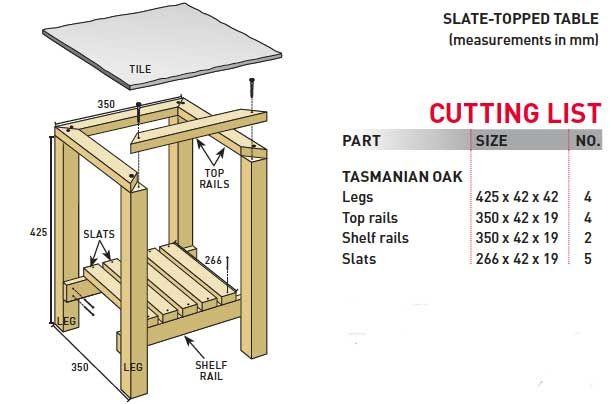 Bouwtekening om zelf een tafel te maken met een blad van natuursteen meubels pinterest - Hoe een kleine woonkamer te voorzien ...