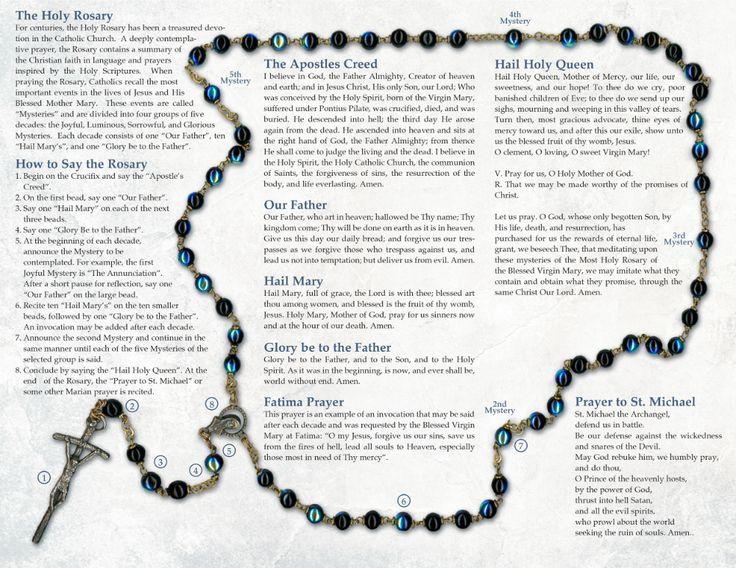 The Rosary Rosary Coast to Coast in 2020 Rosary