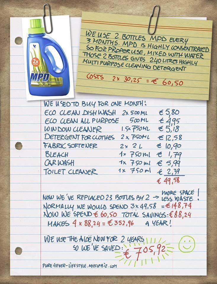 One bottle can replace several.... And save you money.... Een fles ipv meerdere... En ook nog besparen ...