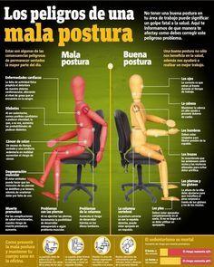 Una interesante infografía en español que nos recuerda los perjuicios para la…