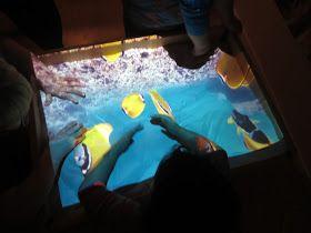 Vi har skapat en mötesplats där projektorn vinklas ner mot ett bord och är kopplad till en dator där det t.e.x visas olika youtubeklipp. P...