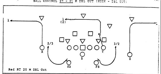 west coast offense - Google Search
