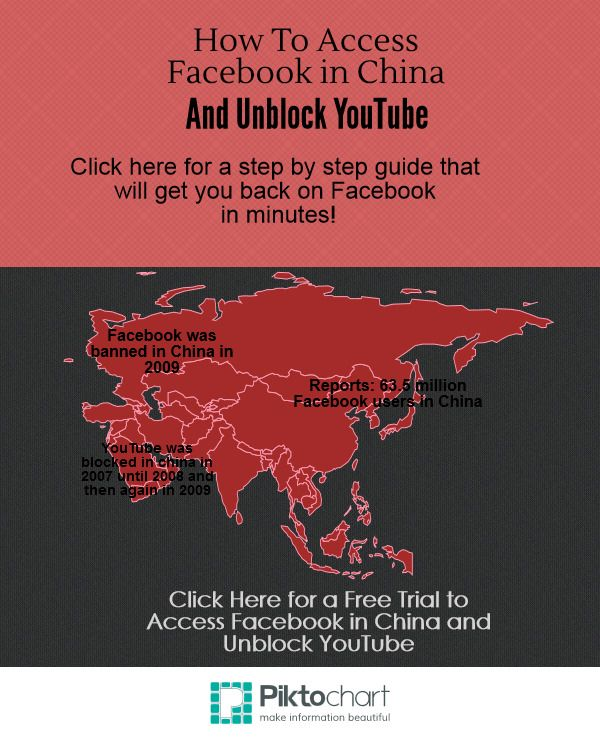16 best unblock youtube in china images on pinterest china travel how to access facebook in china piktochart infographic ccuart Images