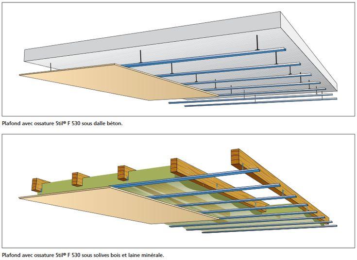Les 25 meilleures id es de la cat gorie faux plafond platre sur pinterest pl tre plafond - Placo 4 bords amincis castorama ...