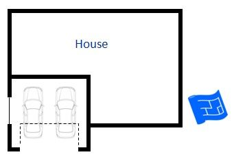 Here's a garage floor plan nestled within the house with forward facing access. Click through to read more on garage design and home design.