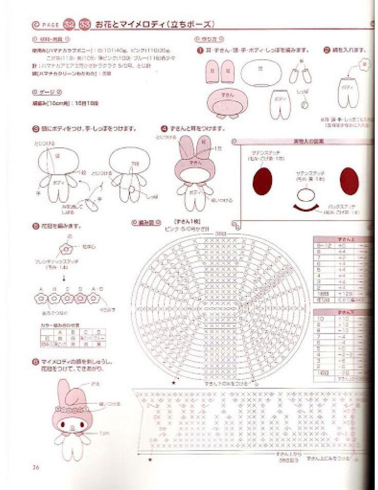 #ClippedOnIssuu from Sanrio hello kitty crochet amigurumi