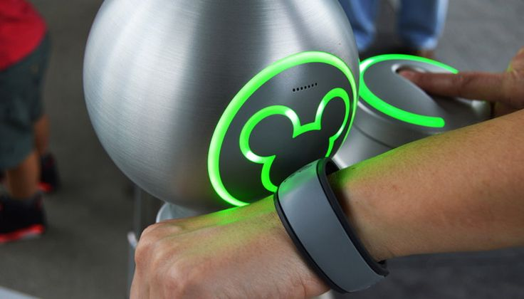 Set your alarm for 7 AM exactly 30 days before your trip for the best FastPass+ reservations at Disney World.