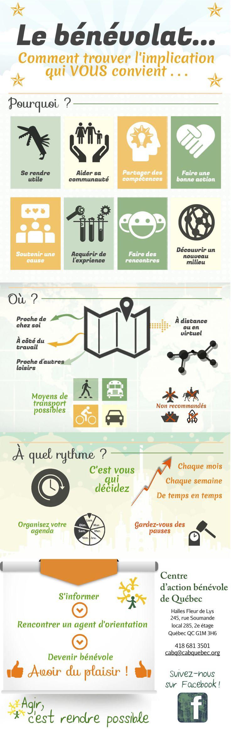 centre-daction-benevole-de-québec-infographie-bénévolat-trouver