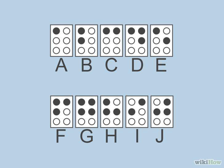 Comment lire le braille: 8 étapes - wikiHow