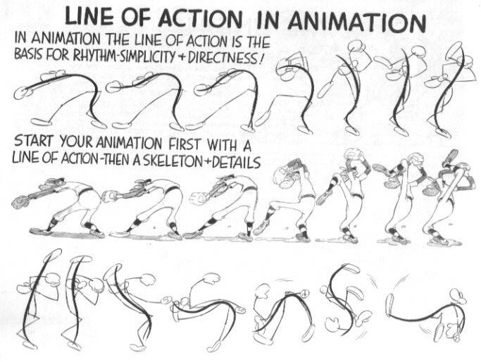 Character Design Line Of Action : Best images about preston blair cartoon animation on