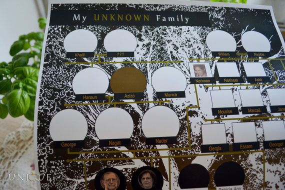 customized Family tree poster by Uniqueoffer on Etsy