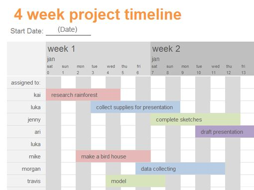 Keynote Timeline Template The Best Project Timeline Template - Project timeline template