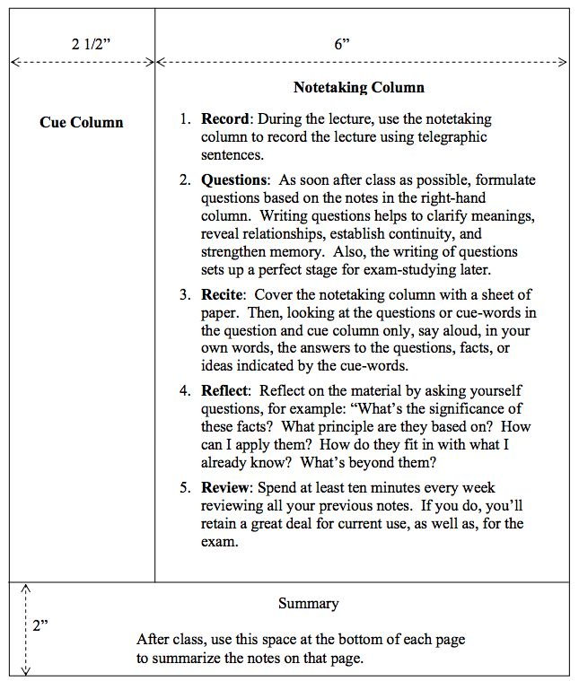 128 best Adult Ed Cornell Notes images on Pinterest School - sample chapter summary template