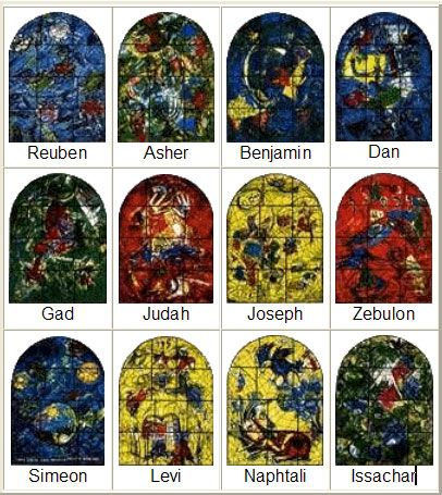 Marc Chagall S 12 Tribes Stained Glass Windows Jews