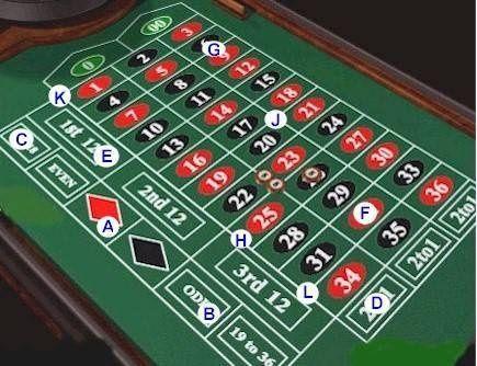 Classic casino bingo