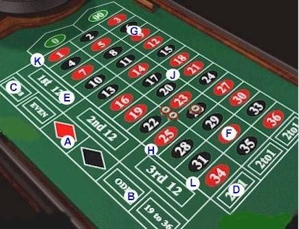 Lucky 38 casino minecraft