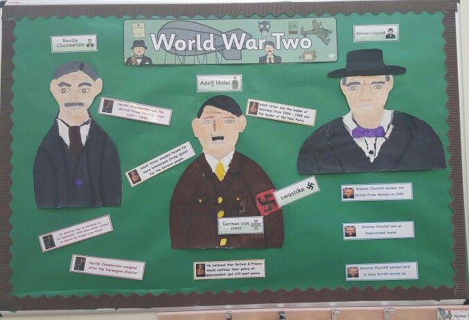 World War 2 Classroom Display
