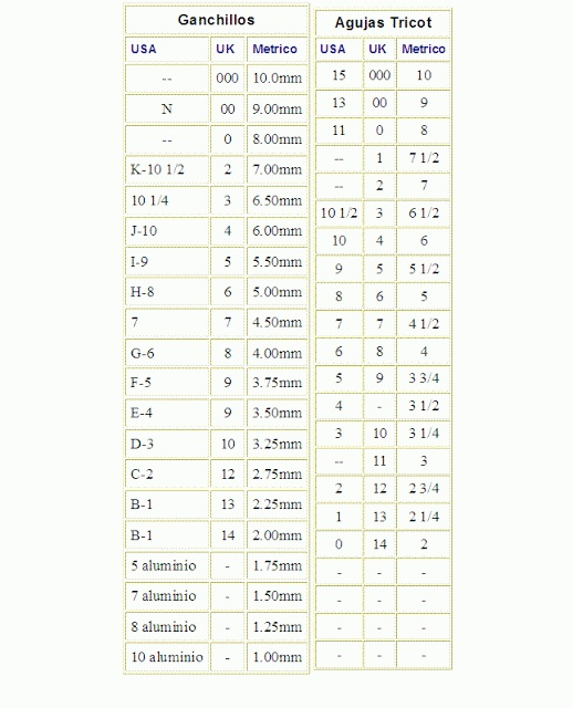 Knitting Hook Sizes : Best conversion charts images on pinterest hand