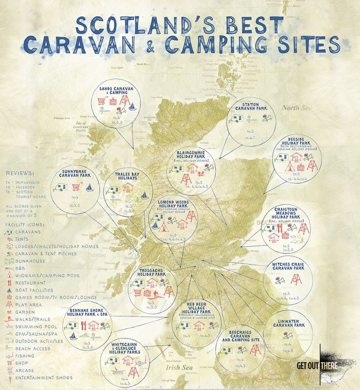 Scotland's best caravan and camping sites