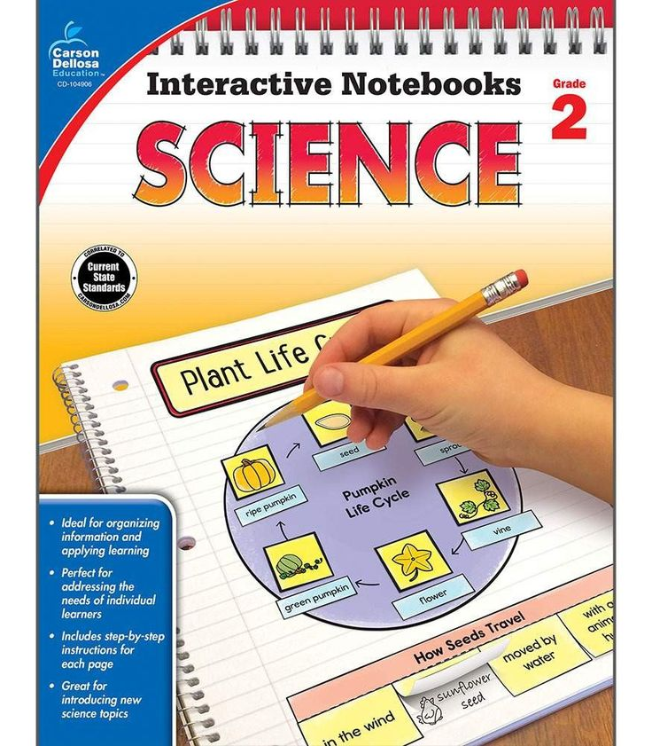 Time-Saving interactive notebook templates that allow students to show what they know! Interactive Notebooks: Science for second grade is a fun way to teach and reinforce effective note taking for stu
