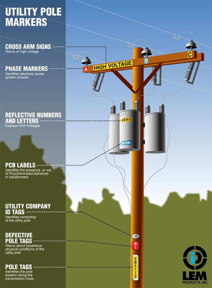 Types Of Electrical Poles : Best utility identification products images on