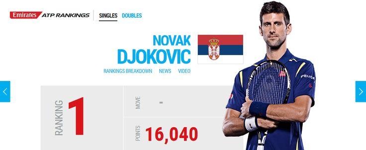 NOVAK DJOKOVIC | ATP ranking on 1st August 2016 Novak retains his...