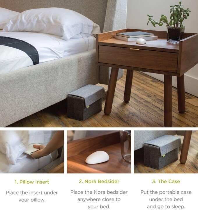 Best 25+ Bedroom gadgets ideas on Pinterest | Kitchen design ...