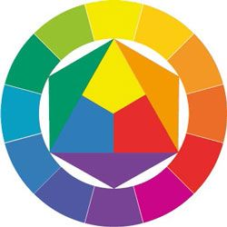 The Color Wheel and Beyond: Color Theory, Mixing Colors, and How to Create Complementary Color Schemes