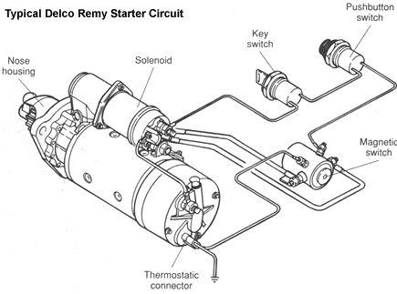 12 volt starter solenoid wiring diagram