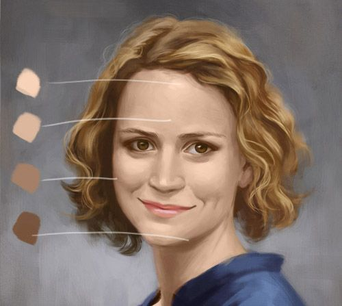 Kelley McMorris illustration: How to Paint Lifelike Skin Tones