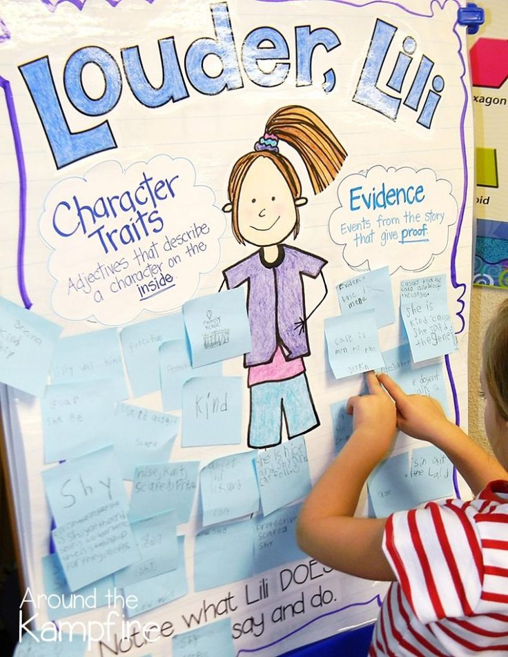 Louder, Lili-A perfect back to school book about classroom community, friendship, and finding your own voice. Character traits anchor chart. this post has lots of ideas for working with the book. This is a great book to also use for encourage and support shy students.