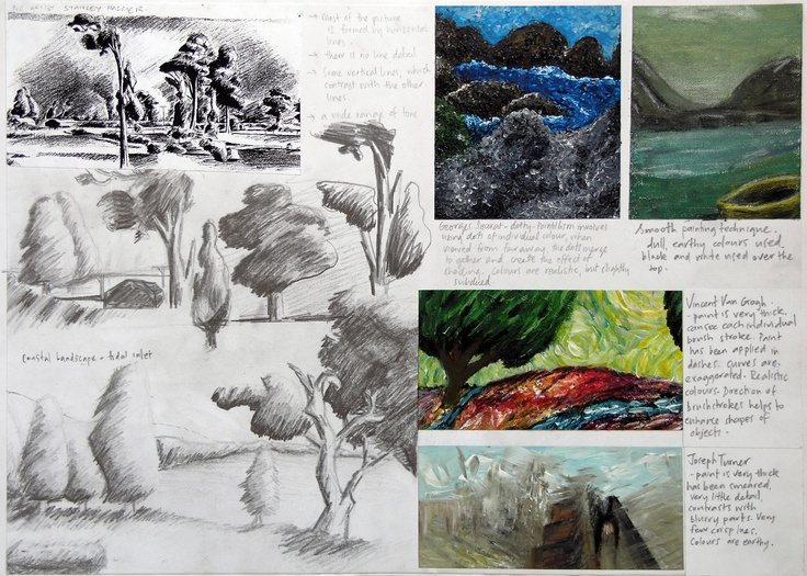 I need help for my art coursework!?