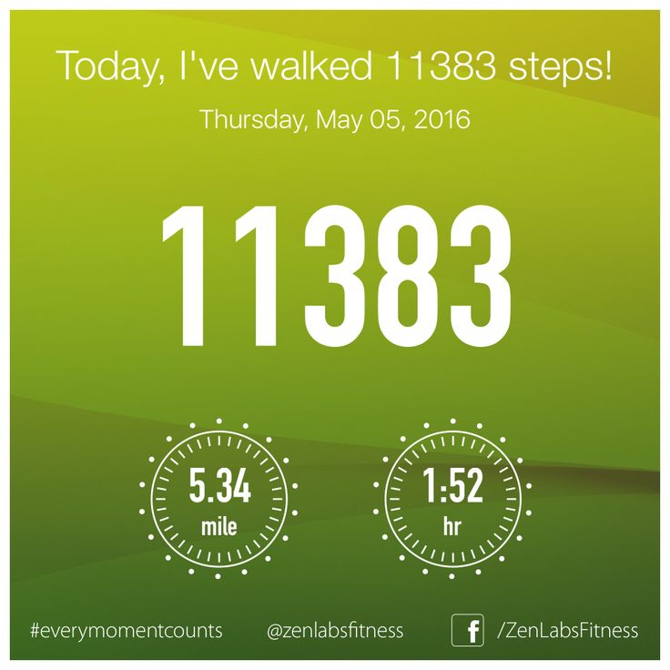 Thursday, May 05, 2016 - 11383 steps