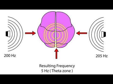 Stress Release - Advanced Binaural Beats for Instant Stress Relief #StressRelease