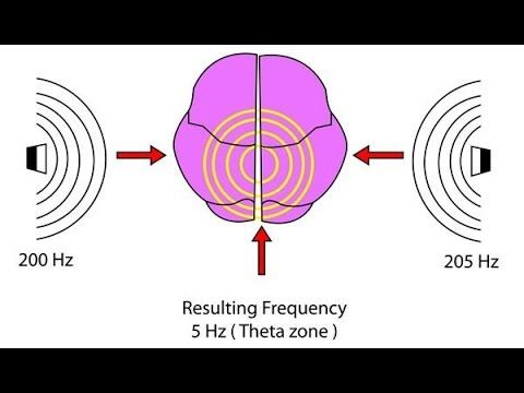 Stress Release - Advanced Binaural Beats for Instant Stress Relief #StressRelease