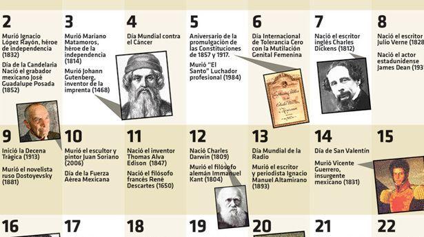 Estos son los principales acontecimientos nacionales y mundiales que recordamos en el mes de febrero.