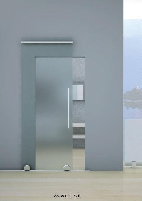 27 best images about Porte interne e divisori in vetro on ...