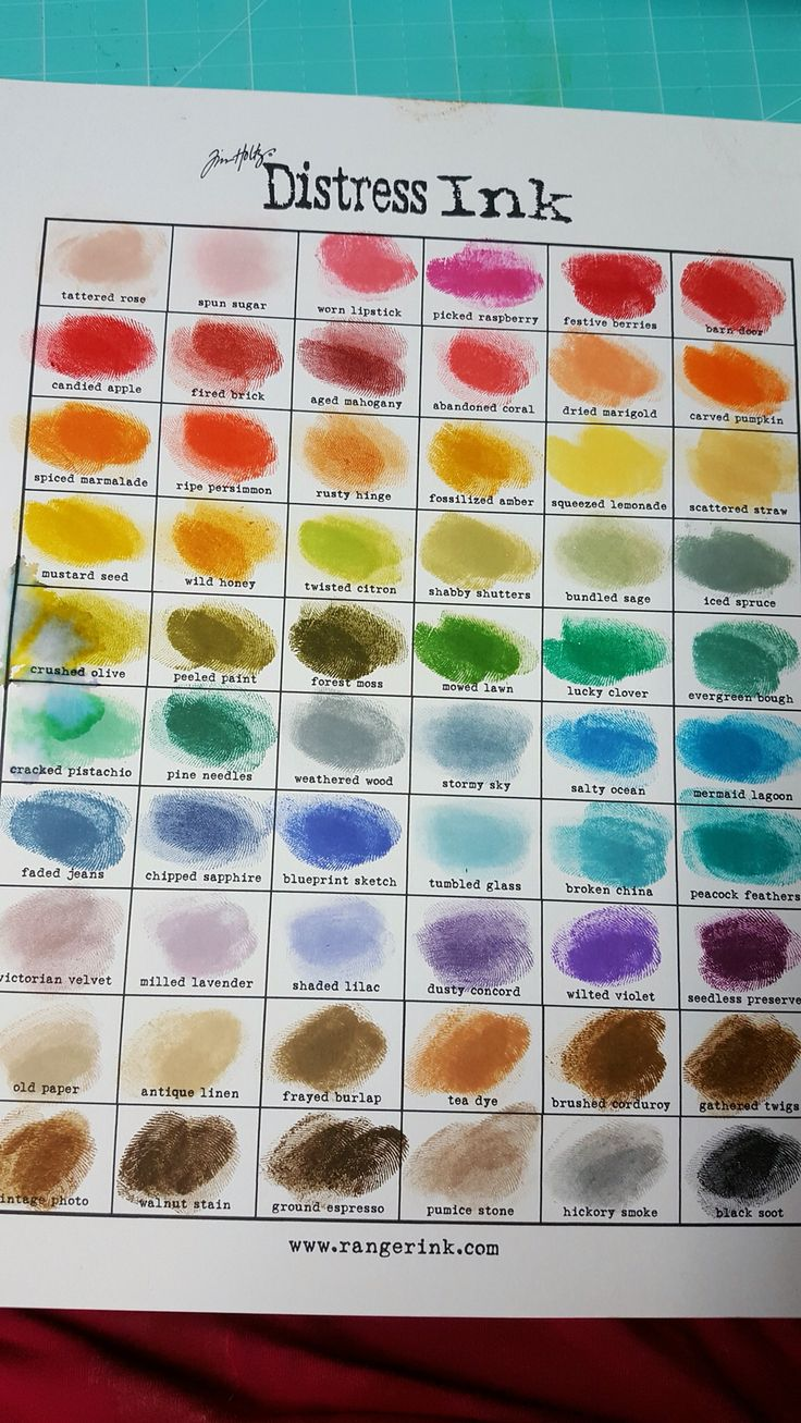 Tim holtz ranger distress ink chart. Cindy's photo. July 2016. 60 colours!